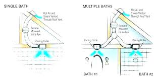 how to install bathroom fan a roof vent cost inline installation photo