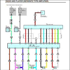 pioneer deh 1400 wiring diagram database wiring diagram Wiring Diagram For Pioneer Deh 150mp how to wire a new head unit in my car readingrat wiring diagram for pioneer deh p8400bh the wiring diagram wiring diagram nordfluxfo wiring harness diagram for pioneer deh-150mp