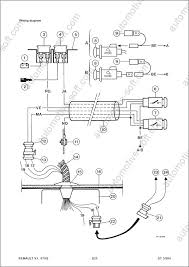 wabco trailer abs wiring diagram wabco image scania abs wiring diagram wiring diagrams on wabco trailer abs wiring diagram