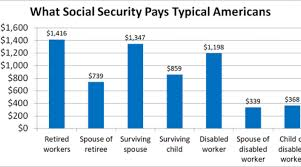 Social Security Disability Pay Chart 2018 A Foolish Take How Much Does Social Security Pay Nasdaq