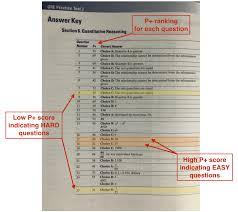 Get Your Target Gre Score Understanding P In The Gre