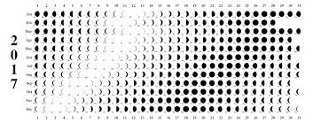 Get Printable Calendar January 2017 Moon Phases Calendar