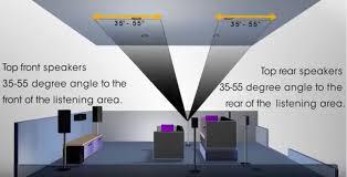 dolby atmos ceiling speakers