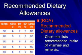 Rda Recommended Dietary Allowances Chart Medical Estudy