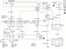 5 7 vortec engine wiring diagram 43 1996 sensors
