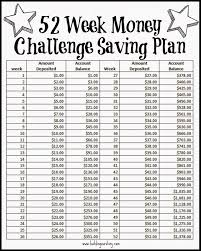 Chart For Saving Money For 52 Weeks 52 Week Money Challenge Saving Plan Free Printable 52