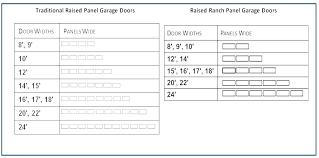 standard size garage doors single garage doors sizes single garage door size south garage doors sizes