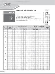 bearing sizes. cbk bearings | taper roller bearings metric size rolling program products bearing sizes n