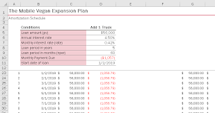 Loan Amortization Calc Solved 1 Calculate The Principal Amounts In The Loan Amo