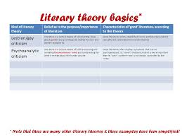 interpretive criticism reviews interpretive essays critical  5 literary