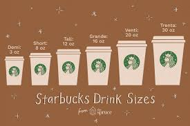 Get it as soon as fri, may 14. How Many Ounces Are In Starbucks Drink Sizes