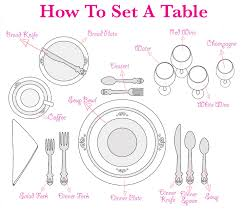 Setting A Dinner Table Formal Dinner Table Setting Pictures Crowdsmachinecom