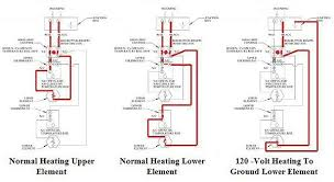 wiring diagram of electric geyser 49cc scooter wiring diagram 120-volt water heater wiring' at Geyser Wiring Diagram