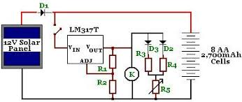block diagram of cctv the wiring diagram camera circuit page 2 video circuits next gr block diagram