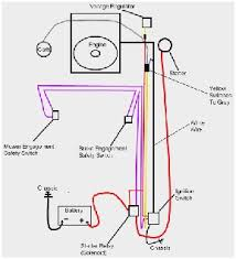 tractor ignition switch wiring diagram best white lawn mower wiring switch diagram lucas wiring universal tractor of tractor ignition related post