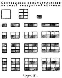 Реферат Методика изучения числовых систем com Банк  В результате такой работы у учащихся создается отчетливое представление о дроби как совокупности равных долей единицы и сами учащиеся составляют