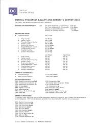 2015 Hygienist Salary Survey Results Dental Connections