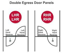 Commercial Door Handing Chart Double Doors Active Leaf Vs Inactive Leaf Beacon