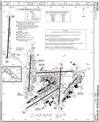 Airport Ground Charts Airport Diagrams