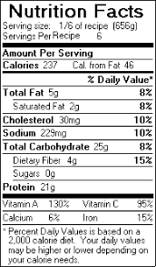ings nutrition facts for tomato rice soup with scallops