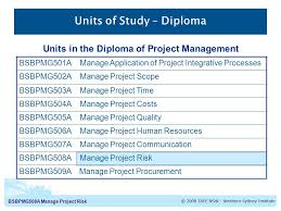 bsbpmga manage project risk manage project risk unit guide  2 bsbpmg508a