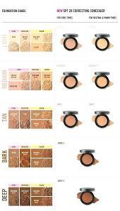 mac foundation colour chart makeup finder revolution