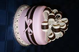 Best Birthday Cakes For Kidsbest Birthday Cakesbest Birthday Cakes