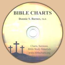 Bible Conversion Chart Welcome To Bible Charts By Donnie S Barnes Th D New
