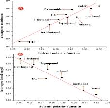 Effects Of Solvent Polarity And Hydrogen Bonding On Coumarin