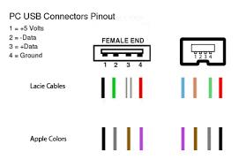 usb color code coloring usb wiring diagram color schematics and diagrams