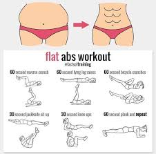 Abnehmen am, bauch : Tolles Fatburner-Workout