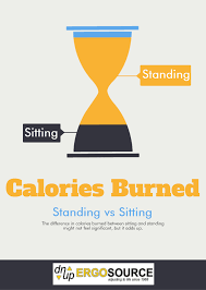 standing vs sitting calories