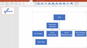 Excel Cash Flow Diagram How To Make Cash Flow Diagram In Excel