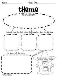 f8873965ada2951db59b0cfc3eca2c98 teaching themes student teaching main idea vs central message, third grade, common core, reading on theme and main idea worksheet