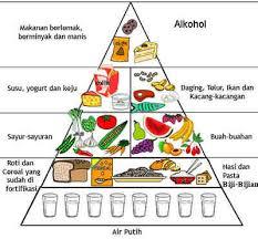 Diabetes Mellitus Menurut Ada 2 Easy Type Diet Plan Opther