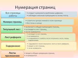 Теоретические материалы Подготовка и защита магистерской  Оформление магистерской диссертации 1 2 3 4 5 6 7 8