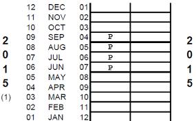 Calendars For Pregnancy The Dhs Program Calendar Tutorial