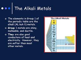 Elements and their Properties - ppt video online download