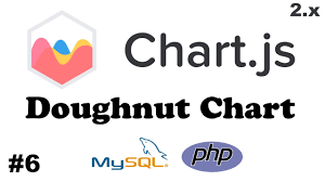 Chart Js Php Data Chartjs 2 X How To Create Doughnut Chart Using Data From Mysql Table And Php 6