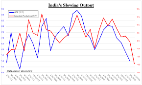 Us Dollar Rupee Forecast Usd Inr And Nifty Brace For India Gdp