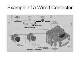 contactors & relays ppt video online download Pictorial Contactor Relay Wiring Diagram Pictorial Contactor Relay Wiring Diagram #100 Start Stop Contactor Wiring Diagram