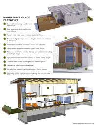 Shotgun Home Best Modern Shotgun House Plans Gallery 3d House Designs Veerleus