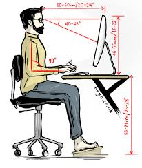 ergonomic desk setup diagram outstanding