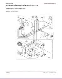 small trailer wiring diagram floralfrocks boat wiring diagram software at Small Boat Wiring Guide
