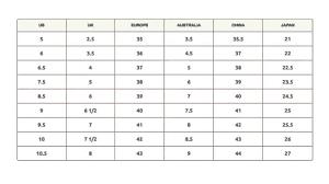 Shoe Size Chart India Female Original Us Vs India Shoe Size Chart Queen Bed Size