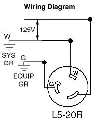 20r wiring diagram,wiring download free printable wiring diagrams L14 20 Wiring Diagram nema l6 20p wiring diagram wiring diagram and schematic nema l14 20 wiring diagram