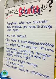 What Do Scientists Do Anchor Chart Luckeyfrogs Lilypad Digging For Fossils In The Classroom