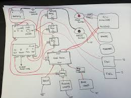 drag race car wiring harness library in diagram msyc switch wiring basic auto wiring diagram library and race