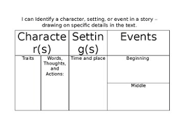 Character Setting Event Rl3 Analysis Anchor Chart Go By
