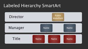 Free Hierarchy Chart Free Hierarchy Org Chart Template For Powerpoint